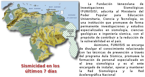Fundacin Venezolana de Investigaciones Sismolgicas